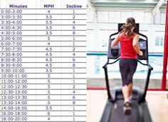 another treadmill routine
