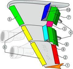 510 Ideas De Aviación Aviones En 2021 Aviones Aviacion Aviones Comerciales