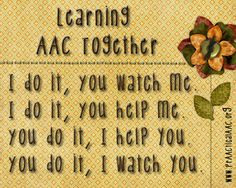 How Do You Teach Others To Implement AAC Facilitation Skills?