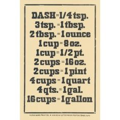 """A dash of this, a pint of that—who doesn't need a little help remembering kitchen measurements? Spice up your kitchen and jog your memory with this handy classic, created in the late 1980s by Hatch printer emeritus Kenneth Hinson. This 12"""" x 18"""" poster features the oldest metal typeface in the Hatch Show Print shop, known as No. 154, designed by William Page in 1887. Printed on acid-free paper for durability. Sizes are approximate.  Colors may vary."""
