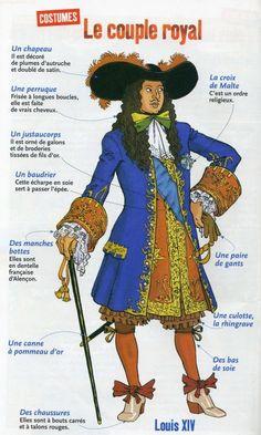Francés de 2º de Bachillerato (B1): civilisation
