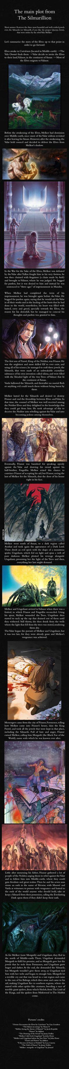 Kind of a brief prelude.  The Silmarillion main plot - J.R.R. Tolkien's Mythology