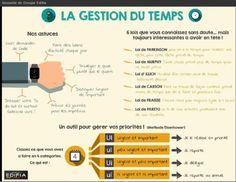 infographie gestion du temps