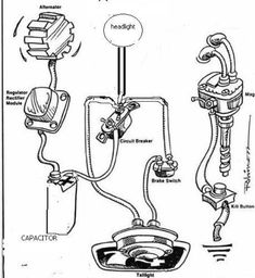 Diagrams and Manuals for Softail Harley Davidson 1966