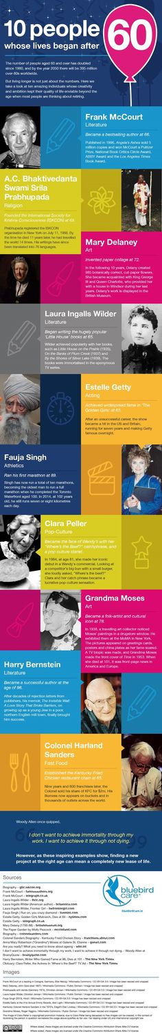 Ten people whose careers took off after age 60. It's not too late, and you're never too old! <3