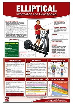(adsbygoogle = window.adsbygoogle || []).push(); (adsbygoogle = window.adsbygoogle || []).push(); buy now $24.95 Elliptical machines have become the preferred exercise machine in many gyms, health clubs and fitness facilities, even replacing the treadmill in some instances....