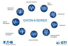 SAIS Serie 9 de Eaton contra los problemas de alimentación http://noticias.gti.es/productos/serie-9-de-eaton-problemas-alimentacion/ #SAIS #UPS #Eficienciaenergética