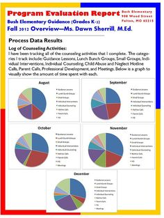 Interesting way to track.Program Evaluation Report for School Counseling with Process, Perceptual, and Results-Based Data - developed by Dawn Sherrill School Counseling Office, Elementary School Counselor, School Social Work, Program Evaluation, Counseling Activities, Guidance Lessons, Special Education Classroom, School Resources, Teaching Resources