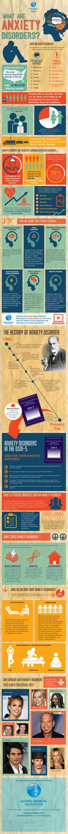 What are Anxiety disorders? Anxiety disorders are the commonest psychiatric illnesses globally. There is no test for anxiety disorders like panic disorder, PTSD,OCD or social anxiety disorder and the diagnosis is based on a good history and examination. In this infographic, learn all about anxiety disorders - what they are, how they are diagnosed and how to treat them.  But I want to know WHY we have them . . .
