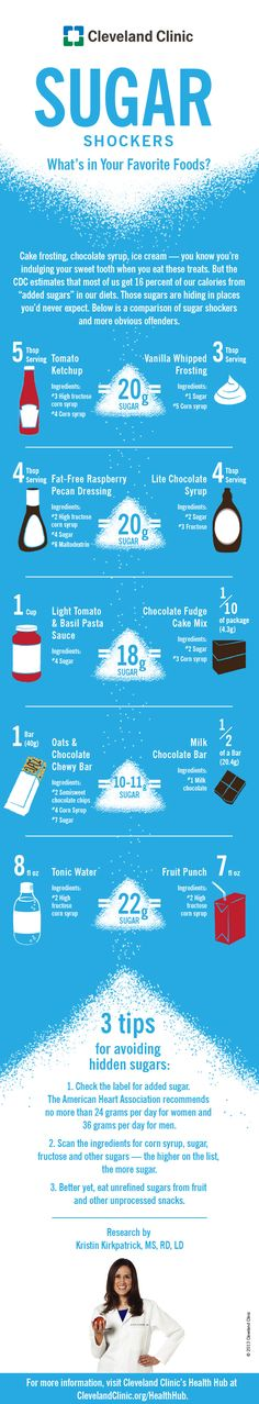 Sugar is hiding in places most people don't expect — including the 5 surprising foods in this #infographic. #sugar #calories #healthy