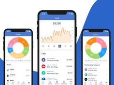 Finance UI Design Kit - App Templates - Ideas of App Templates - Beautiful Finance App Template for iOS fully coded in Swift. Awesome design elements such as line charts pie charts cards stock trading views etc Personal Finance App, Personal Savings, Finance Logo, Dashboard App, Ios App, Finance Books, Branding, Mobile App, Design Elements