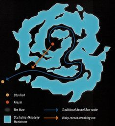 Akkadese Maelstrom | Wookieepedia | FANDOM powered by Wikia Star Wars Planets, The Phantom Menace, The Empire Strikes Back, A New Hope, Last Jedi, Star Wars Art, Clone Wars, Nerd Stuff, Far Away