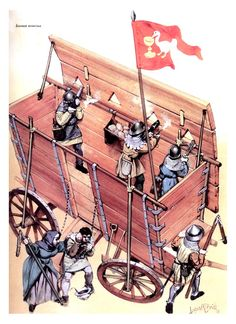 Illustration of a Hussite Wagon Fortress, 1437