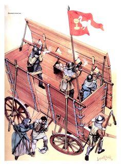 Angus McBride - Carro de guerra husita, 1437