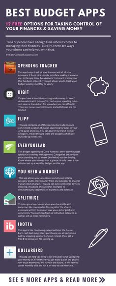 Best Budget Apps | iPhone & Android | Free | Personal Finance | Tips, Track, Smartphone via @esycollegelife