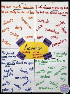 Adverbs Anchor Chart (Loved that Lesson!) by Crafting Connections! Plus, a great project to do to reinforce the concept!
