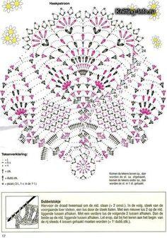 ser.5 Free Crochet Doily Patterns, Crochet Doily Diagram, Crochet Circles, Crochet Motifs, Crochet Mandala, Tatting Patterns, Crochet Chart, Thread Crochet, Filet Crochet