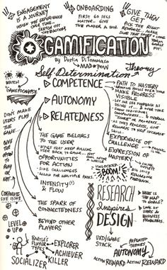 This mind map looks at gamification through the lens of Self-Determination Theory. In it, the intrinsic motivation is based on three principles: competence, autonomy and relatedness. #socialbusiness #socbiz #gamification