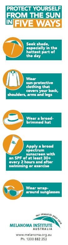 Are you planning your summer holiday? Don't forget to pack your sunscreen, sunglasses and hat. And make sure you stay out of the sun during the hottest part of the day (10am-4pm) and wear sun-protective clothing. These are simple measures we can all take to reduce the incidence of #melanoma.