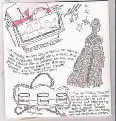 my Paris journal