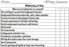 Writing Assessment for a Persuasive text (word doc) Recount Writing, Writing Assessment, Writing Genres, 5th Grade Writing, Opinion Writing, Name Writing, Persuasive Writing, Writing Resources, Teaching Writing