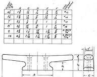 Картинки по запросу patterns for wooden boat cleats