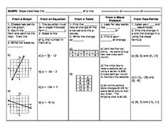 FREE - Slope Notes - This shows students how to find slope from a graph, an equation, a table, a word problem, and from two points. This is a quick go-to guide. This was folded in half and used in an interactive notebook. There are similar notes on the y-intercept. Could be used as review or station practice.