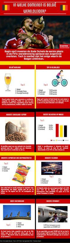Voetbal is niet het enige waarin Belgen uitblinken. Deze infografiek toont je waar België nog in uitmunt. Vele zaken zullen nieuw voor je zijn.