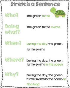 Simple ideas for teaching writing Second Grade Writing, Sentence Writing, Narrative Writing, Writing Workshop, Informational Writing, Writing Prompts For Kids, Writing Lessons, Kids Writing, Writing Skills