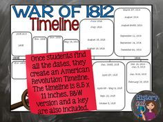 War of 1812 major events of the war of 1812 have students create war of 1812 major events of the war of 1812 have students create a timeline storyboard to outline and define the major events that occurred duri publicscrutiny Choice Image