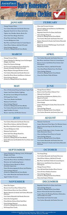 Home Maintenance Checklist: Get organized by the month so it& not so. Yearly Home Maintenance Checklist: Get organized by the month so it's not so. - -Yearly Home Maintenance Checklist: Get organized by the month so it's not so. Cleaning Checklist, Cleaning Hacks, Cleaning Calendar, Cleaning Schedules, New Home Checklist, Cleaning Routines, Moving Out Checklist, Cleaning Room, Cleaning Challenge