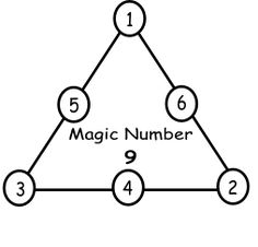 Magic Triangle Math Fun For All Ages.