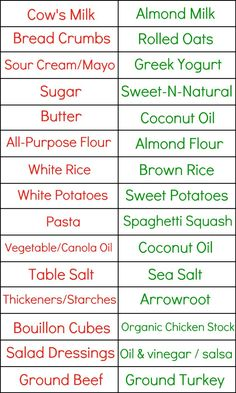 Healthy substitutions for just about any recipe...