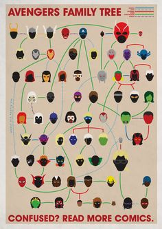 Joe Stone made these awesome comic book family trees. you can seriously look at them for an hour and not see everything, very cool.