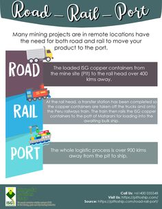 Many mining projects are in remote locations have the need for both road and rail to move your product to the port. Remote, Infographic, Container, Projects, Log Projects, Infographics, Blue Prints, Pilot, Visual Schedules