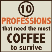 10 professions that need the most coffee to survive. (Didn't make me laugh but I didn't know where else to pin it)