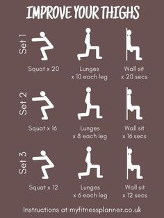 Best thigh exercises to do at home - My Fitness Planner