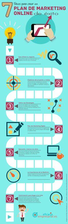 7 pasos para crear un Plan de #Marketing Online de éxito #infografia