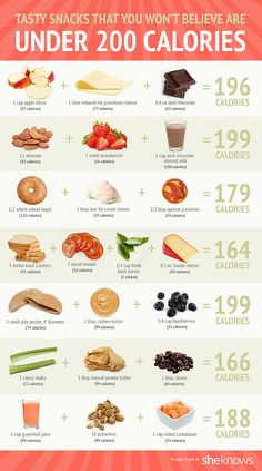 7 Tasty snacks you won't believe are only 200 calories