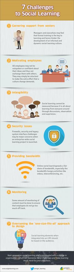 7 Challenges to Social Learning Infographic - http://elearninginfographics.com/7-challenges-social-learning-infographic/