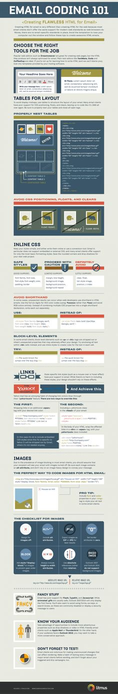 Great reference for those creating HTML emails from Litmus. Email Coding 101 Infographic