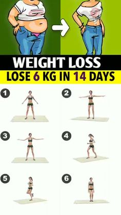Weight Loss Workout For Women To Lose 6 KG In 14 Days. #weightlossworkout #weightloss #fullbodyworkout #homeworkout #exerciseidea #legsworkout Fitness Workouts, Gym Workout Videos, Gym Workout For Beginners, Fun Workouts, Post Workout, At Home Workouts, Best Workout For Women, Fitness Workout For Women, Workout Men
