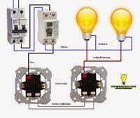 Esquemas eléctricos: Esquema combinadas