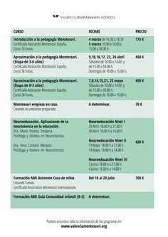 Formación Montessori en España | Guía Montessori