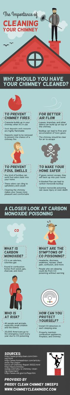 If gases cannot escape, they will back up into your home. This can lead to carbon monoxide poisoning that can cause injury or even death. See the benefits of hiring a professional chimney cleaning service by checking out this DC chimney sweep infographic. Information Board, Chimney Sweep, Clean Sweep, Home Buying Tips, Home Safes, Protecting Your Home, Real Estate Tips, Home Ownership, House Cleaning Tips