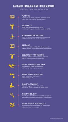Fair and Transparent Processing of Personal Data | Law Infographic