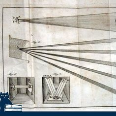 TORREBRUNA GIAN ANTONIO. Della penetrabilità della luce. Dissertazione ... in risposta all'anonimo autore delle lettere villeresche. Napoli, s.n., 1779  [www.libriantichionline.com]