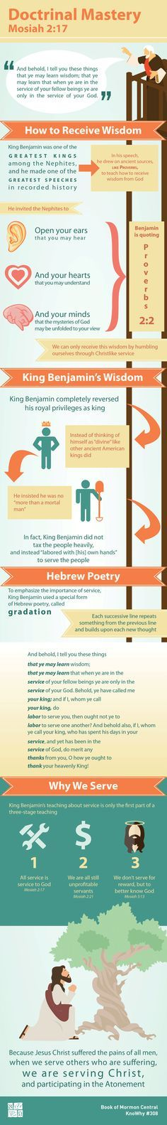 Doctrinal Mastery Mosiah 2:17 Infographic by Book of Mormon Central