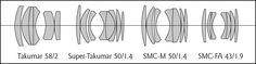 optical formulas: Takumar 58/2 v Super Tak 50/1.4 v M50/1.4 v FA43/1.9