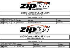 Thank you Canada DJs - Put 'Em High 2016 entering #14 on the Zip DJ Canada House Chart and #15 on the Zip DJ Canada Club Chart - you guys rock!! http://www.stoneyboy.com/PEHStores.htm